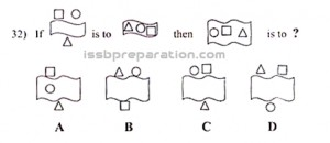 Q32-Non Verbal Intillegence Tests - issbpreparation.com